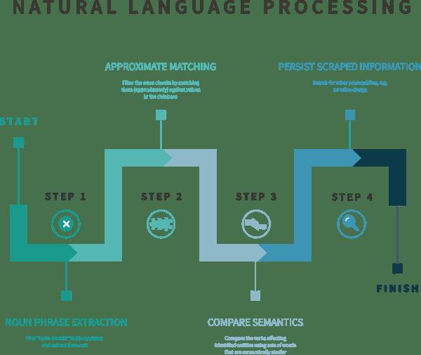 Natural Language Processing.png