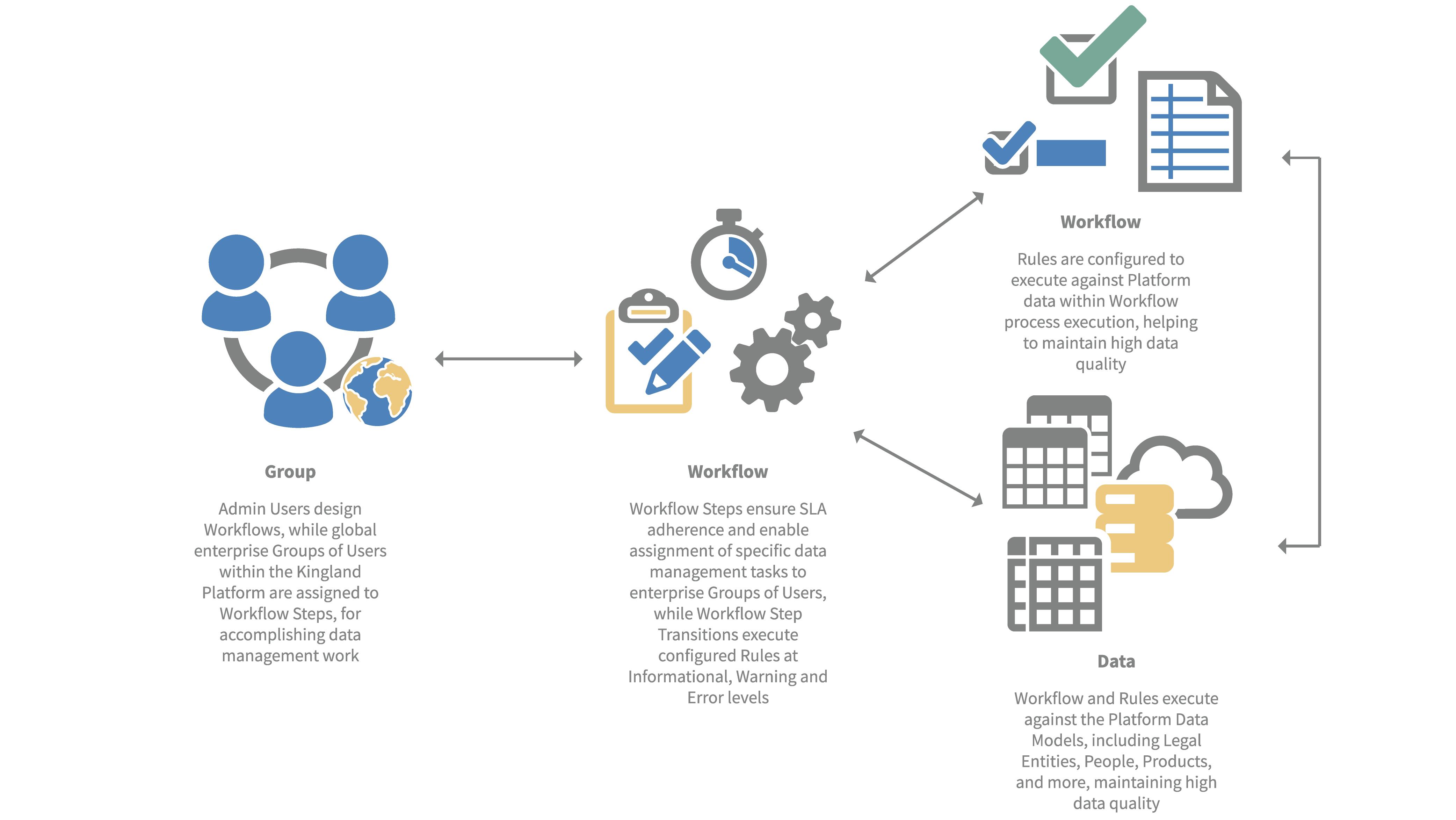 WorkflowManagement_Diagram